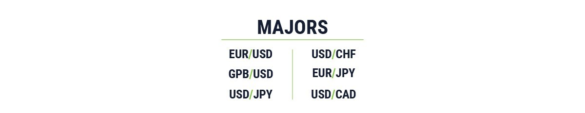EUR/USD base and quote currencies