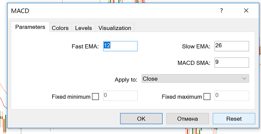 MACD indicator in metatrader