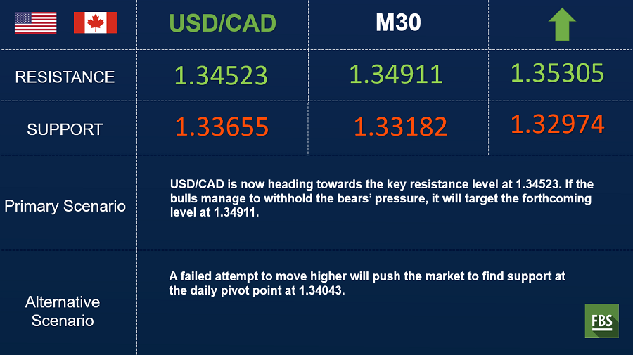 USDCAD (1).png