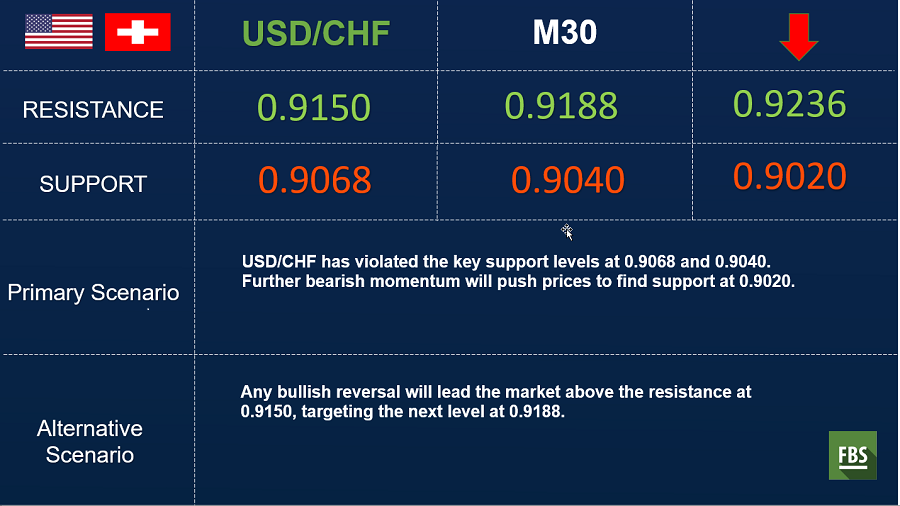 usdchf (3).png