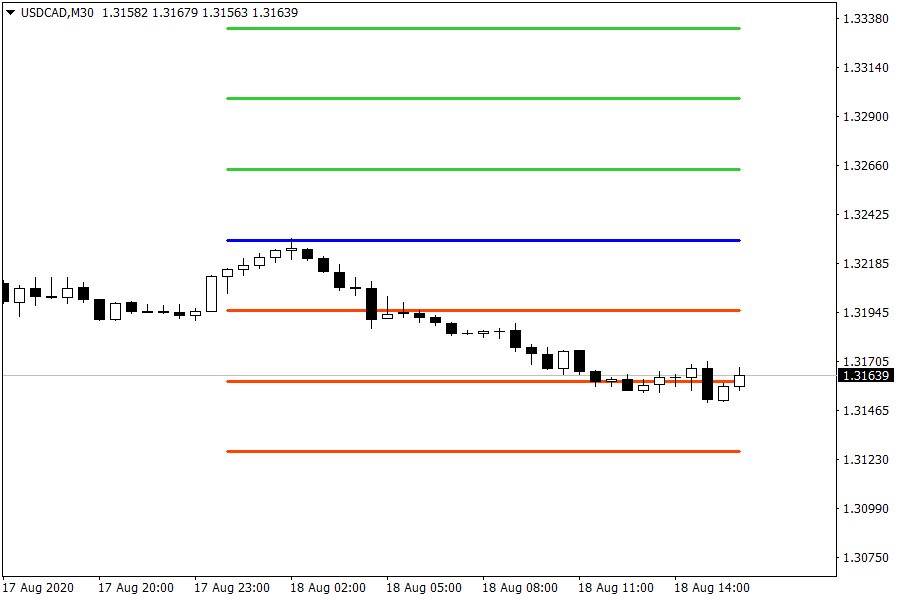USDCADM30 (1).png
