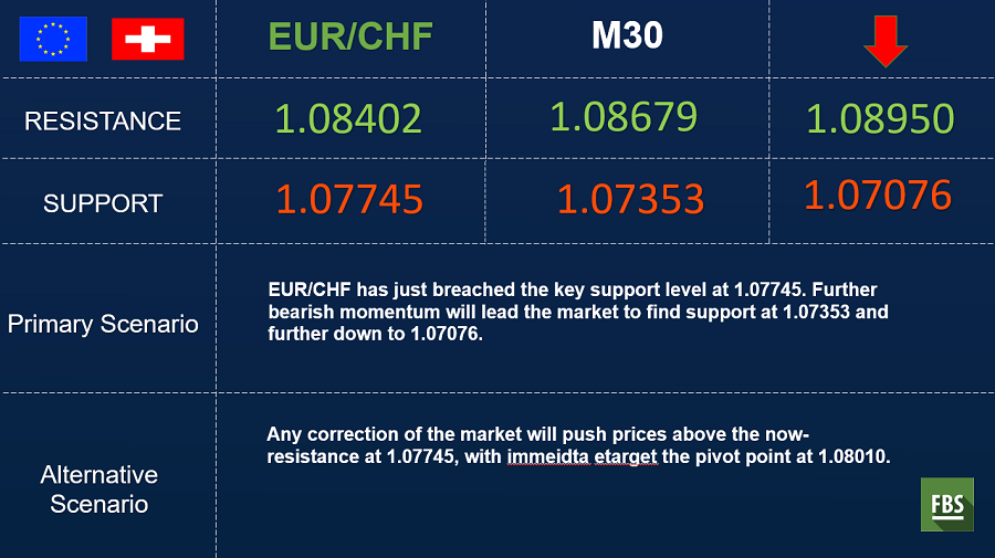 EURCHF.png