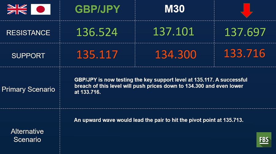 GBPJPY (1).png